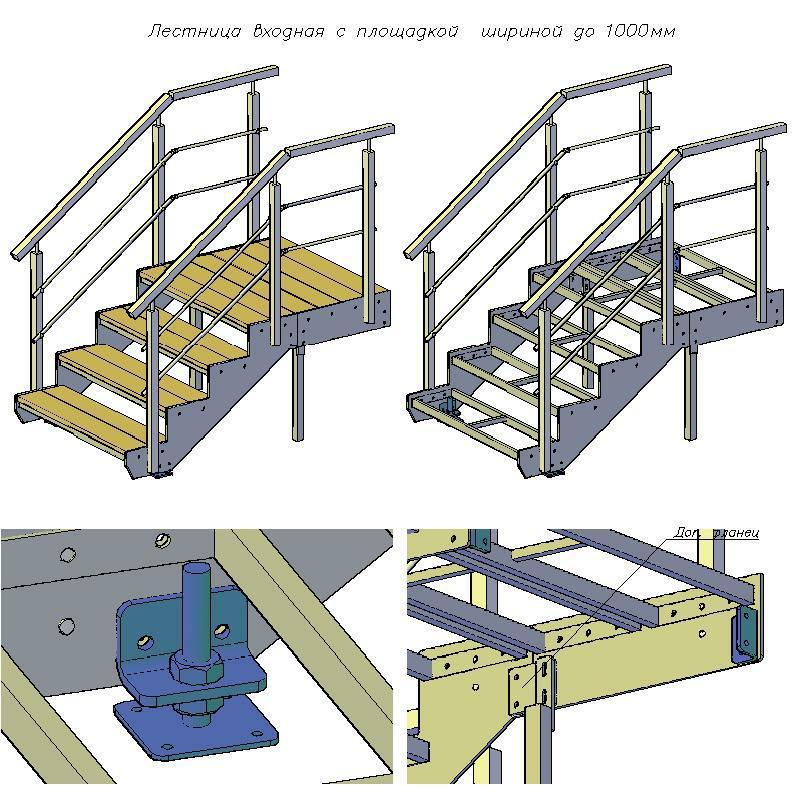 Лестница с площадкой пошаговая инструкция